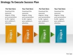 Strategy To Execute Success Plan Po Process Flow Chart PowerPoint Slides
