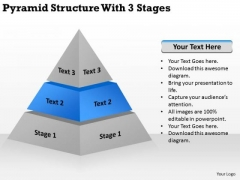 Structur With 3 Stages Ppt What Is An Executive Summary In Business Plan PowerPoint Slides