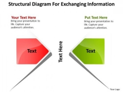 Structural Diagram For Exchanging Information Circular Flow Layout Network PowerPoint Slides