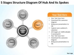 Structure Diagram Of Hub And Its Spokes Business Plans Template Free PowerPoint Templates