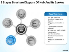 Structure Diagram Of Hub And Its Spokes Ppt Hotel Business Plan Template PowerPoint Templates
