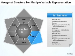 Structure For Multiple Variable Representation Ppt Cost Of Business Plan PowerPoint Slides