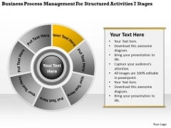 Structured Activities 7 Stages Templates Writing Business Plan PowerPoint Slides