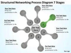 Structured Networking Process Diagram 7 Stages Ppt Business Plan PowerPoint Templates
