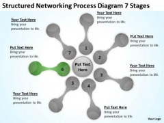 Structured Networking Process Diagram 7 Stages Ppt Consulting Business Plan PowerPoint Templates