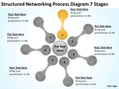 Structured Networking Process Diagram 7 Stages Ppt Developing Business Plan PowerPoint Slides