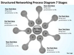 Structured Networking Process Diagram 7 Stages Ppt Security Business Plan PowerPoint Slides
