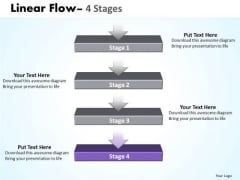 Success Ppt Template Linear Flow 4 Stages Business Communication PowerPoint 5 Image