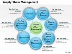 Supply Chain Management Business PowerPoint Presentation