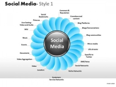 Support Social Media 1 PowerPoint Slides And Ppt Diagram Templates