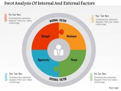 Swot Analysis Of Internal And External Factors Presentation Template