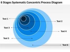 Systematic Concentric Process Diagram Business Plan Outline PowerPoint Templates