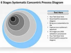 Systematic Concentric Process Diagram Ppt Business Plan Software Comparison PowerPoint Templates