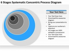 Systematic Concentric Process Diagram Sample Business Continuity Plan PowerPoint Slides