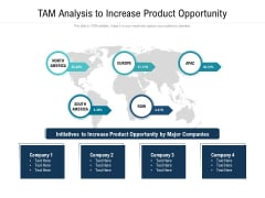 TAM Analysis To Increase Product Opportunity Ppt PowerPoint Presentation Icon Infographics PDF