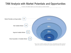 TAM Analysis With Market Potentials And Opportunities Ppt PowerPoint Presentation Icon Graphics PDF