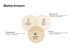 TAM SAM And SOM Market Analysis Ppt Slides Guide PDF