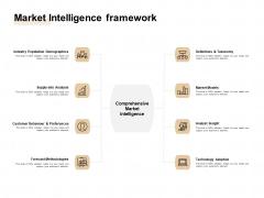 TAM SAM And SOM Market Intelligence Framework Ppt File Background PDF