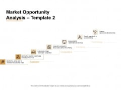 TAM SAM And SOM Market Opportunity Analysis Competition Ppt Gallery Deck PDF