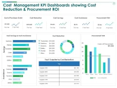 TCM Cost Management KPI Dashboards Showing Cost Reduction And Procurement ROI Structure PDF