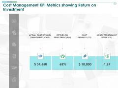 TCM Cost Management KPI Metrics Showing Return On Investment Ppt Professional Graphics PDF
