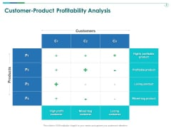 TCM Customer Product Profitability Analysis Ppt Gallery Graphics Template PDF