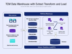 TCM Data Warehouse With Extract Transform And Load Ppt PowerPoint Presentation Professional Graphics Download