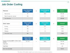 TCM Job Order Costing Ppt Infographic Template Format PDF
