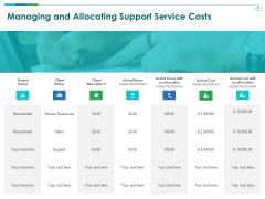 TCM Managing And Allocating Support Service Costs Ppt Infographics Graphics PDF
