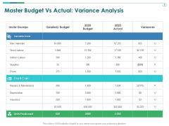 TCM Master Budget Vs Actual Variance Analysis Ppt Show Slides PDF