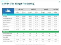 TCM Monthly Wise Budget Forecasting Ppt Ideas Styles PDF