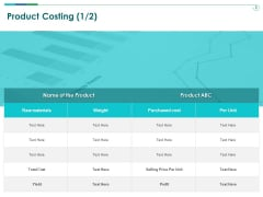TCM Product Costing Raw Ppt Designs PDF