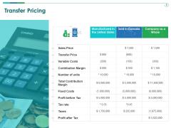 TCM Transfer Pricing Costs Ppt Portfolio Visuals PDF
