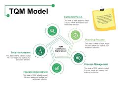 TQM Model Ppt PowerPoint Presentation Model Maker