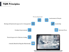 TQM Principles Ppt PowerPoint Presentation Slides Influencers