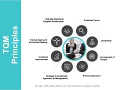 TQM Principles Ppt PowerPoint Presentation Styles Example Topics