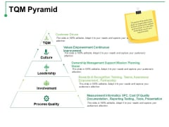 TQM Pyramid Ppt PowerPoint Presentation Outline Examples