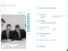 Table Of CONTENTS Icons PDF