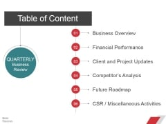 Table Of Content Ppt PowerPoint Presentation Styles File Formats