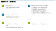 Table Of Content Ppt Professional Templates PDF