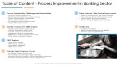 Table Of Content Process Improvement In Banking Sector Develop Organizational Productivity Enhancing Business Process Inspiration PDF