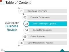 Table Of Content Template 3 Ppt PowerPoint Presentation Model Slide