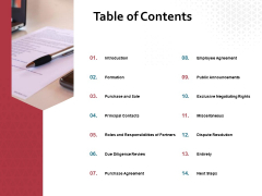 Table Of Contents Announcements Ppt PowerPoint Presentation Pictures Slides