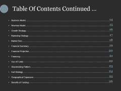 Table Of Contents Continued Ppt PowerPoint Presentation Inspiration Slides