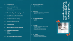Table Of Contents For Companys Data Safety Recognition Ppt Professional Shapes PDF