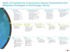 Table Of Contents For Coronavirus Impact Assessment And Mitigation Strategies In Technology Sector Themes PDF