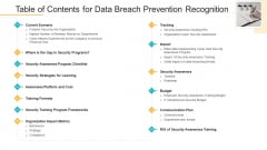 Table Of Contents For Data Breach Prevention Recognition Ppt Model Skills PDF