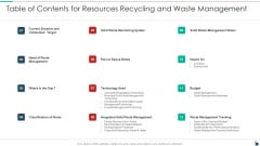Table Of Contents For Resources Recycling And Waste Management Resources Recycling And Waste Management Clipart PDF