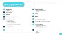 Table Of Contents For Successfully Kick Off The Project Engagement Ppt Outline Graphics Design PDF