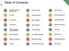 Table Of Contents Ppt PowerPoint Presentation Pictures Rules
